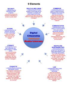 media literate digital citizenship graphic-1