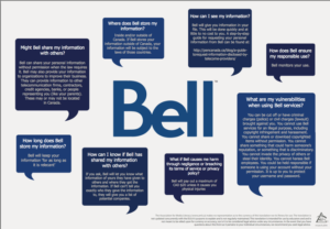 Bell EULA Image