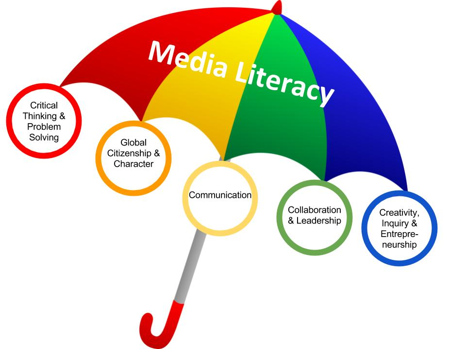 mass media development and lieracy assignment options Here at lindashelp, i offer a unique and confidential service for students like you through my personalized and customized original service, i can write your papers, do your presentations, discussion questions, labs, and final exams too.